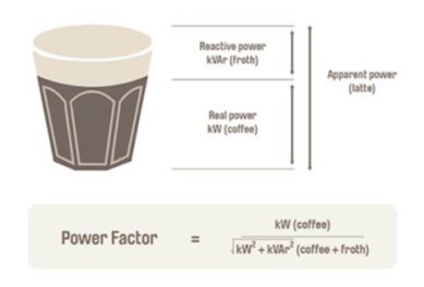 power-factor-correction-coffee